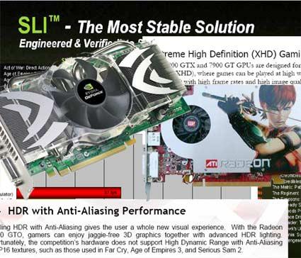 Face à face entre Nvidia et ATI par Tom's Hardware.
