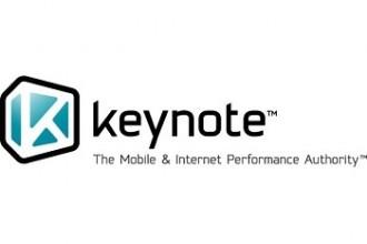 Logo Keynote Systems