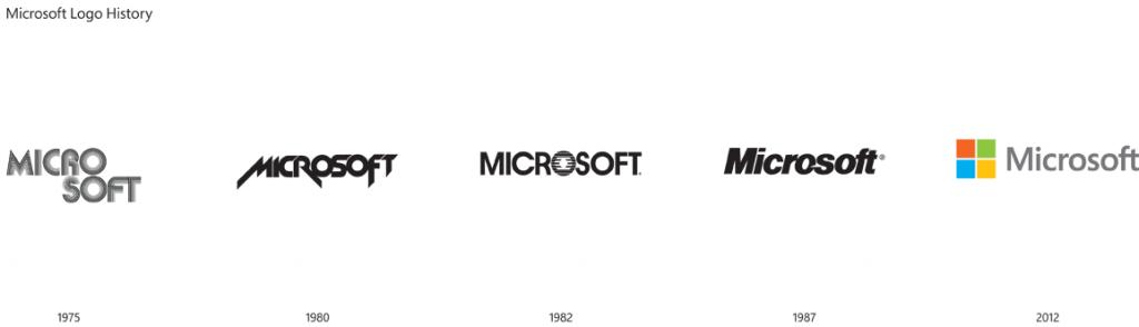 Logos Microsoft - Historique