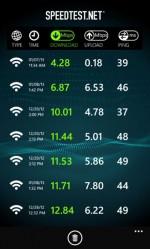Speedtest.net 02