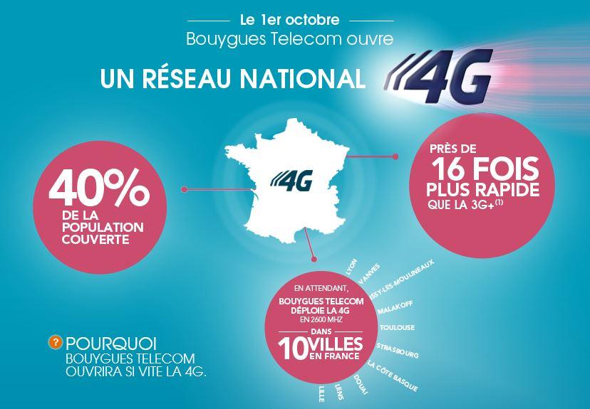 Bouygues Telecom reseau 4G