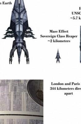Sci-Fi - Famous Spaceships size (Vaisseaux) 2