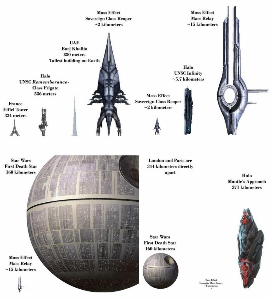 Sci-Fi - Famous Spaceships size (Vaisseaux)