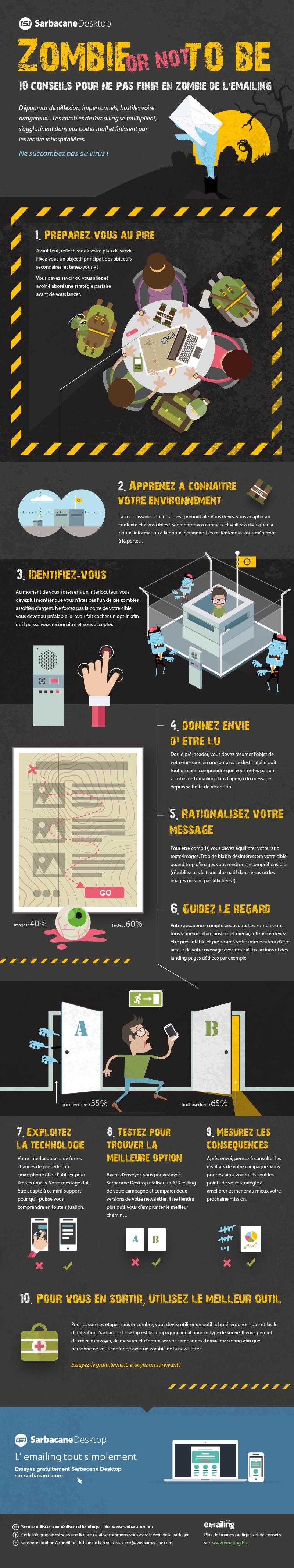 Infographie Emailing Marketing Conseils - Sarbacane