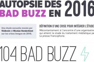 Bad Buzz 2016 - Infographie Visibrain